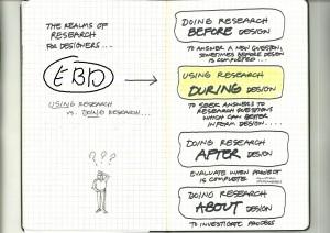 Schema Kirk H. - Oazis - Onderzoek & Advies - Evidence Based Design - Gouda - www.oazis.nl - Healing Environment